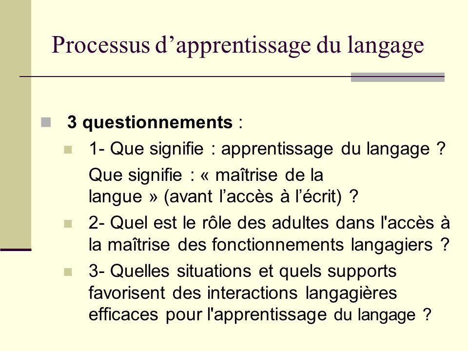 Processus d'apprentissage du langage