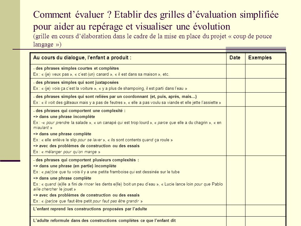 Comment évaluer Etablir des grilles d'évaluation simplifiée pour aider au repérage et visualiser une évolution (grille en cours d'élaboration dans le cadre de la mise en place du projet « coup de pouce langage »)