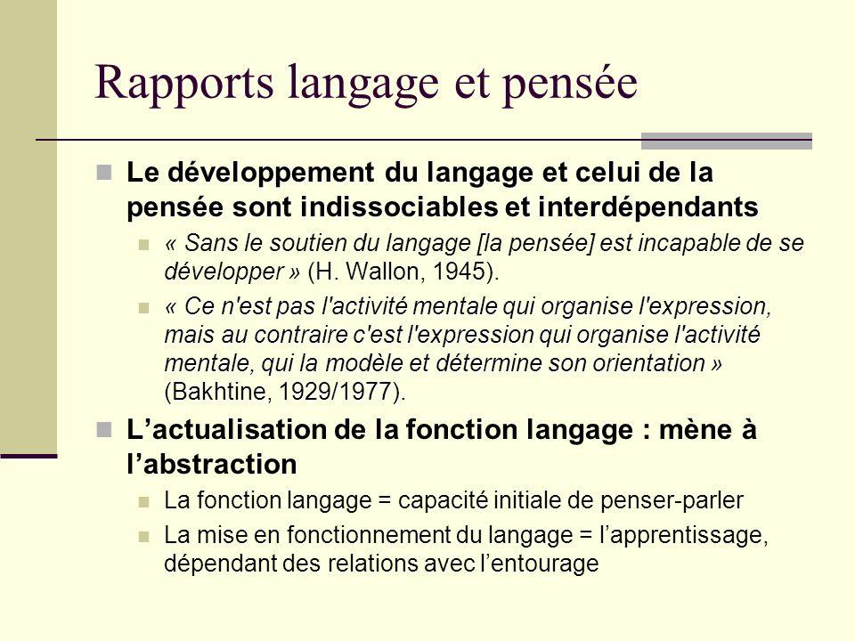 Rapports langage et pensée