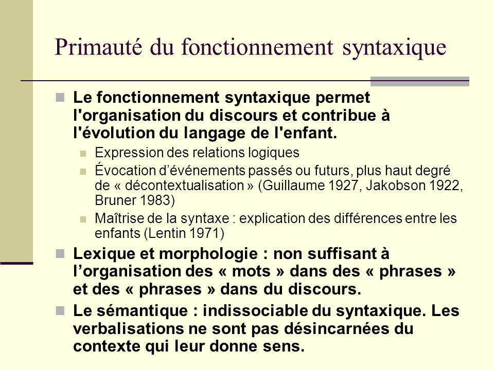 Primauté du fonctionnement syntaxique