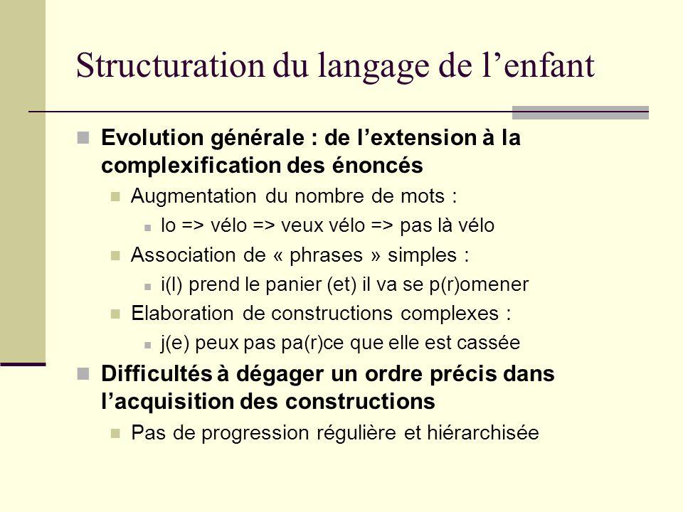Structuration du langage de l'enfant