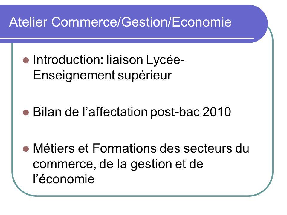 Atelier Commerce/Gestion/Economie