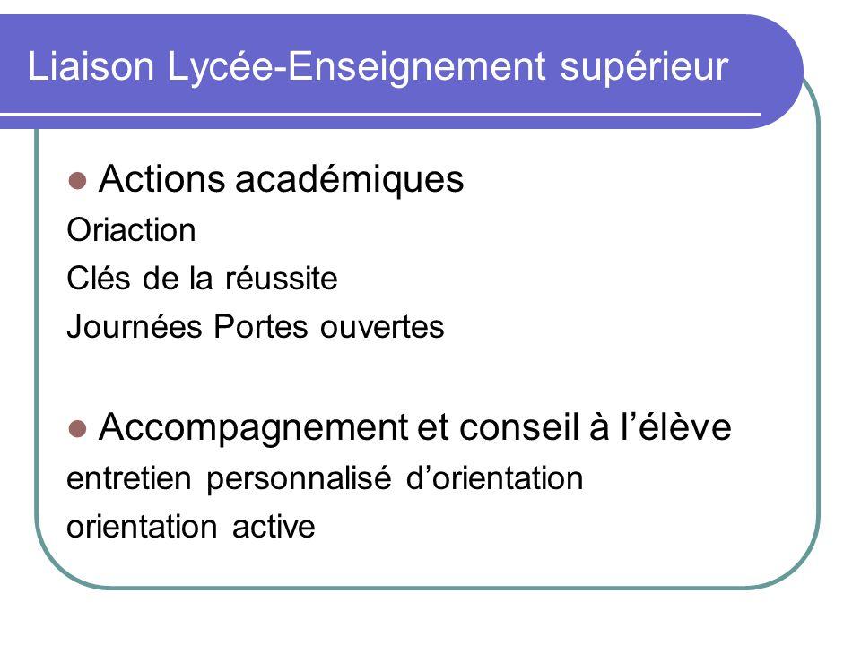 Liaison Lycée-Enseignement supérieur