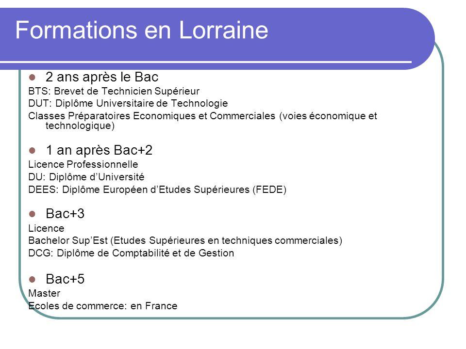 Formations en Lorraine