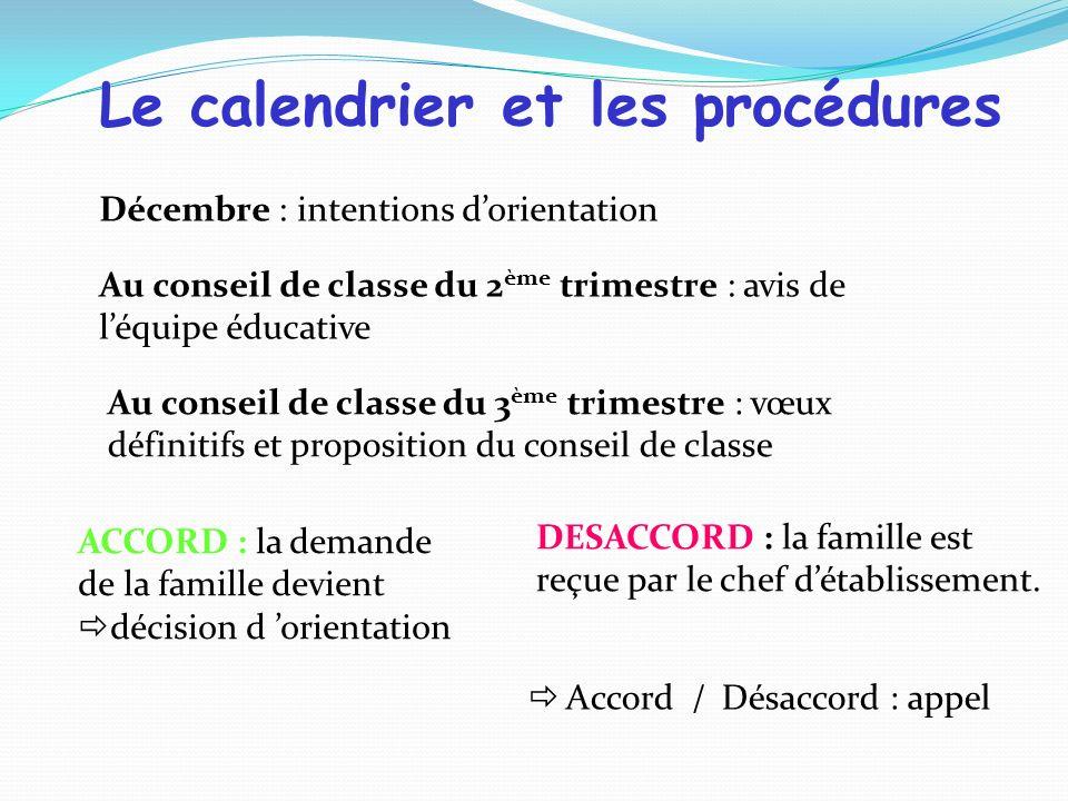 Le calendrier et les procédures