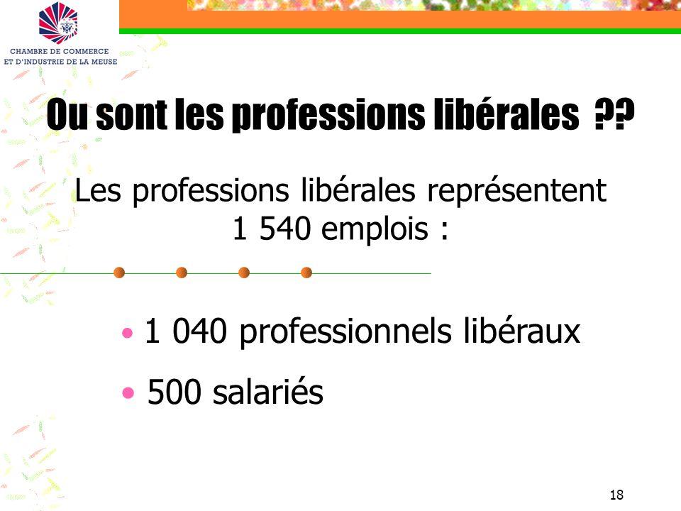 Ou sont les professions libérales