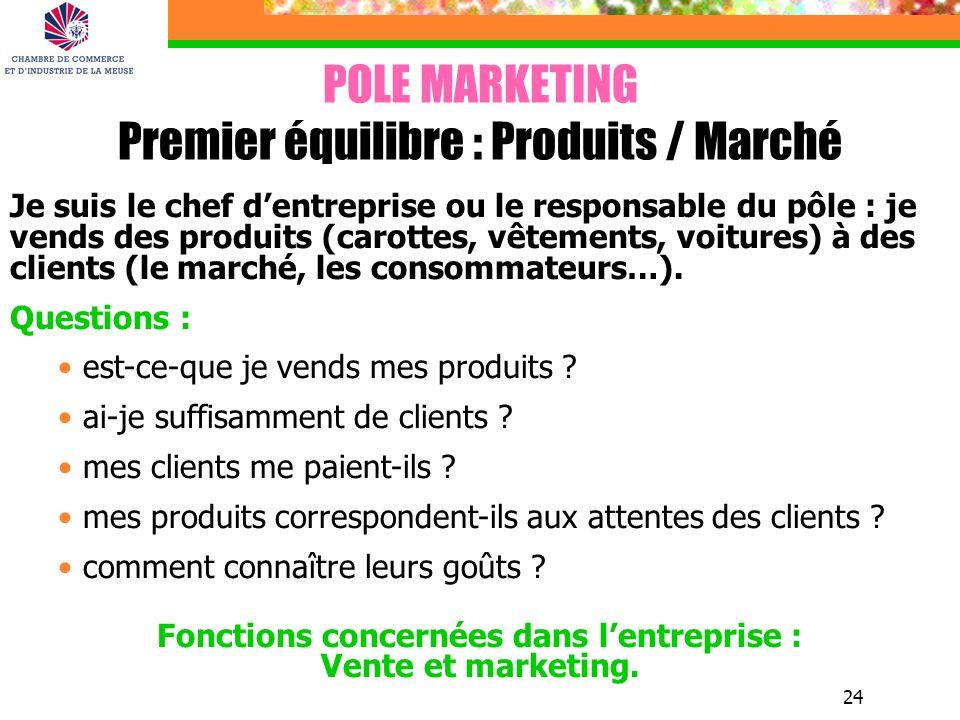POLE MARKETING Premier équilibre : Produits / Marché