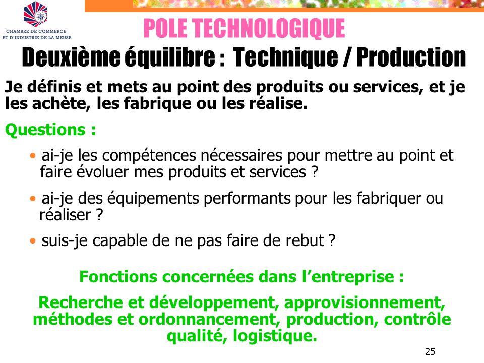 POLE TECHNOLOGIQUE Deuxième équilibre : Technique / Production