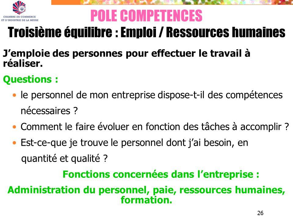 POLE COMPETENCES Troisième équilibre : Emploi / Ressources humaines