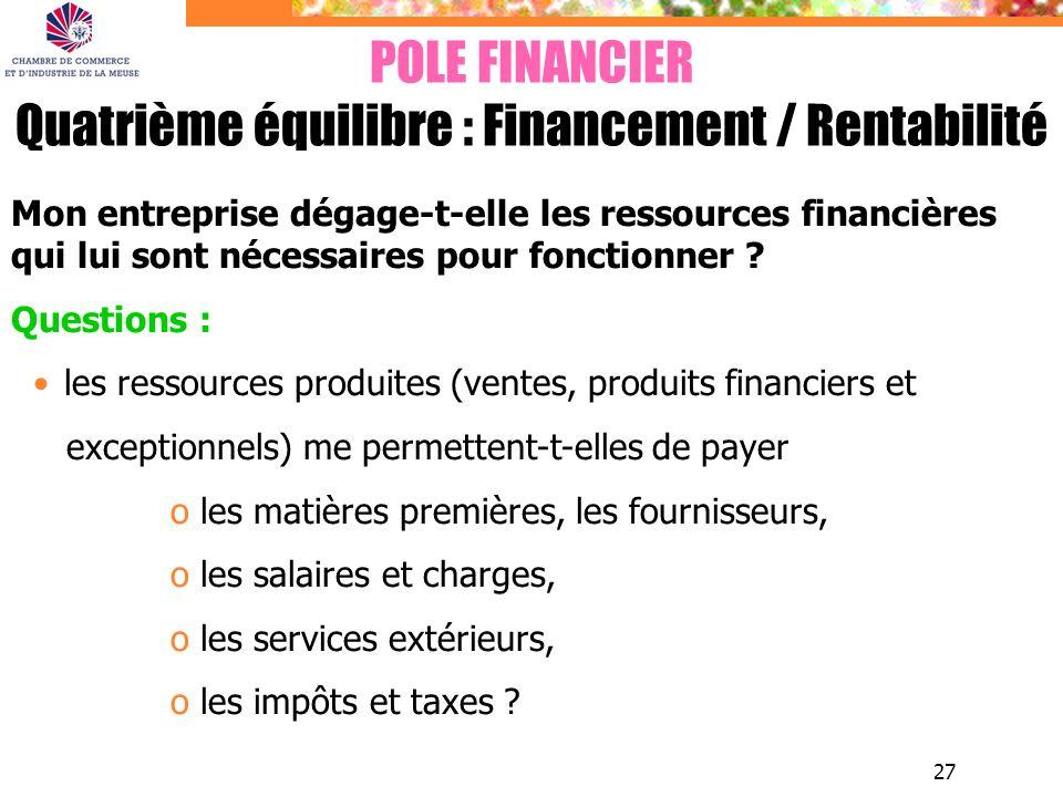 POLE FINANCIER Quatrième équilibre : Financement / Rentabilité