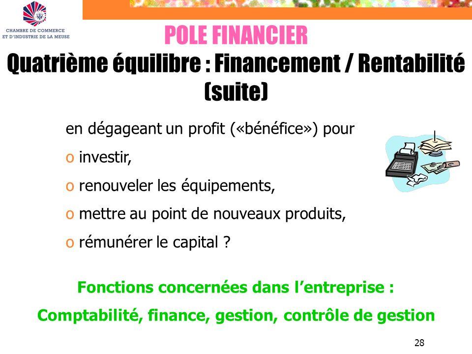 POLE FINANCIER Quatrième équilibre : Financement / Rentabilité (suite)