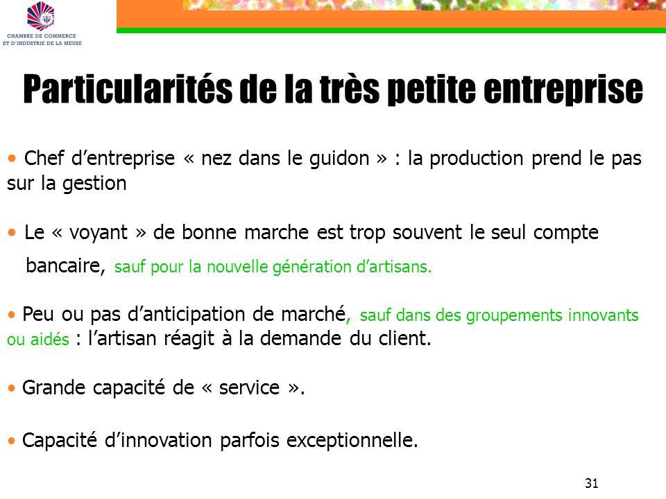 Particularités de la très petite entreprise