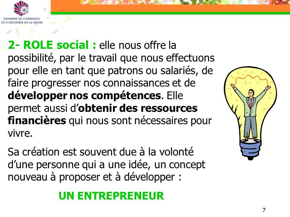 2- ROLE social : elle nous offre la possibilité, par le travail que nous effectuons pour elle en tant que patrons ou salariés, de faire progresser nos connaissances et de développer nos compétences. Elle permet aussi d'obtenir des ressources financières qui nous sont nécessaires pour vivre.