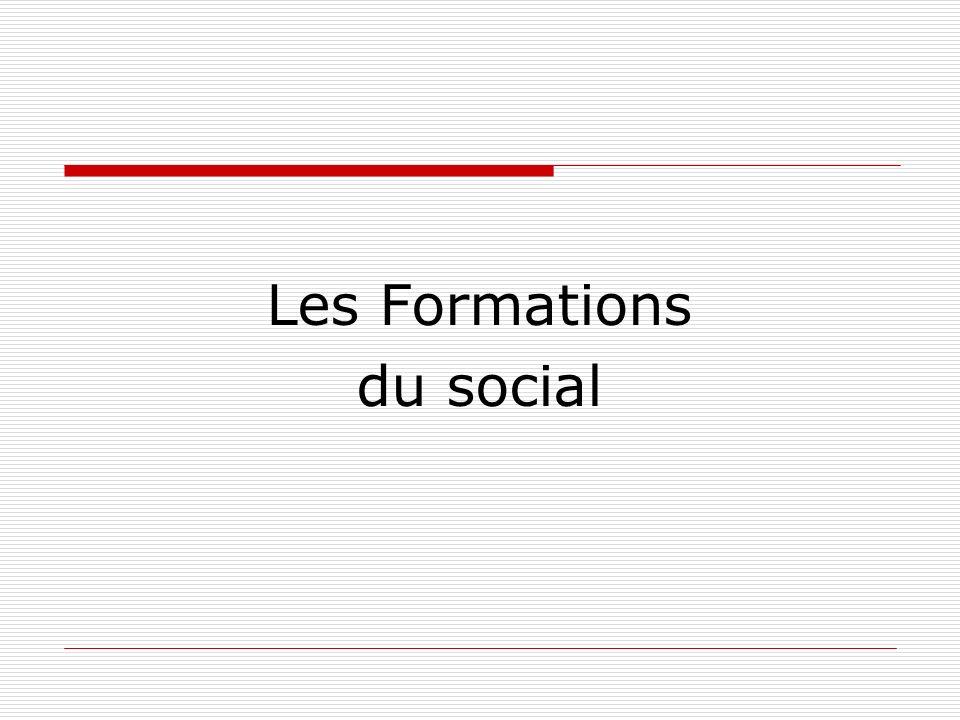 Les Formations du social
