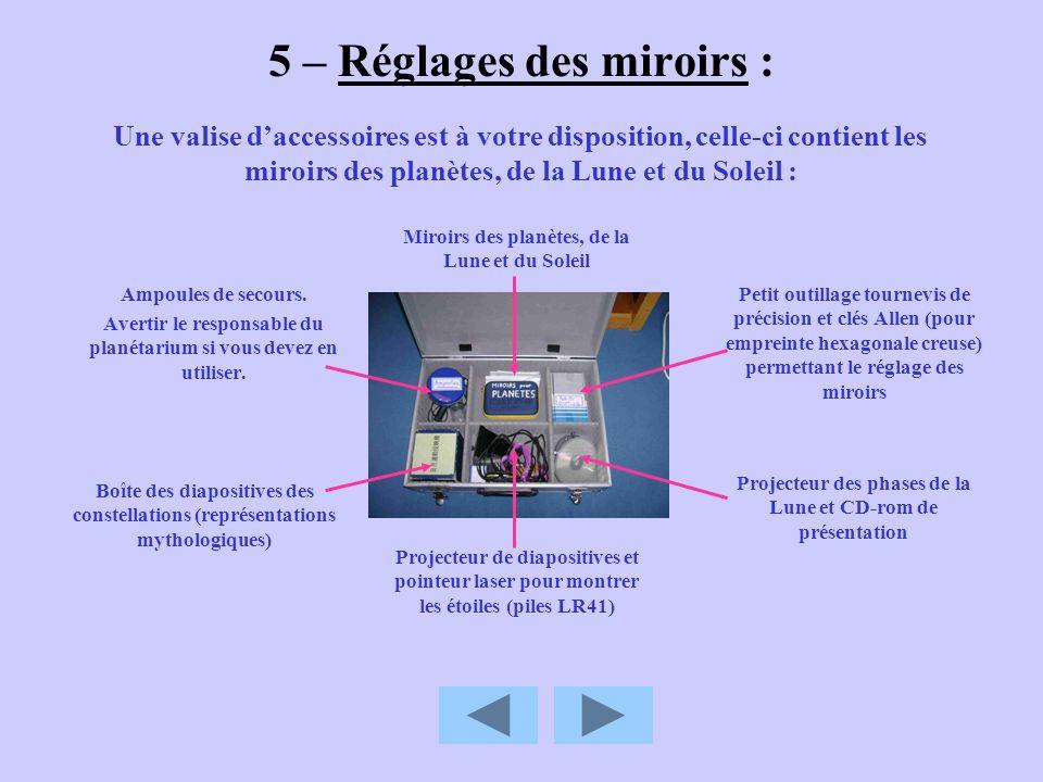 5 – Réglages des miroirs :