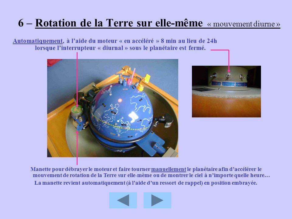 6 – Rotation de la Terre sur elle-même « mouvement diurne »