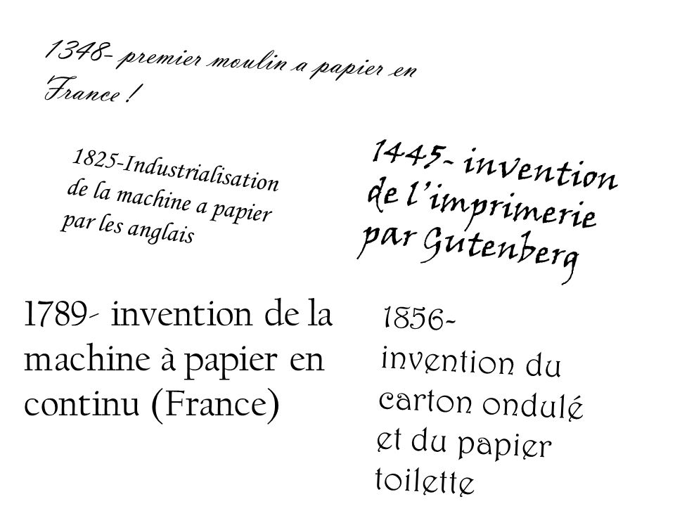 1789- invention de la machine à papier en continu (France)