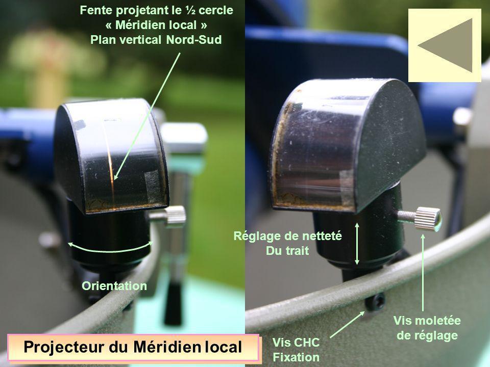 Fente projetant le ½ cercle « Méridien local » Plan vertical Nord-Sud