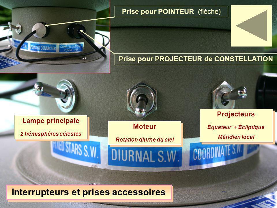Interrupteurs et prises accessoires