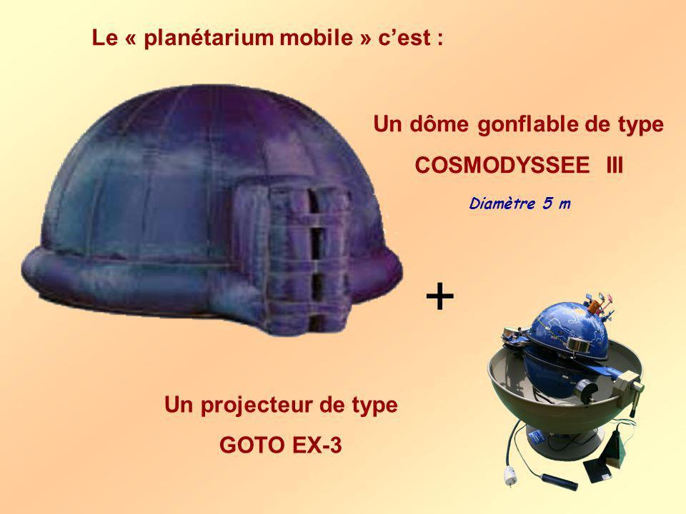 Le « planétarium mobile » c'est : Un dôme gonflable de type