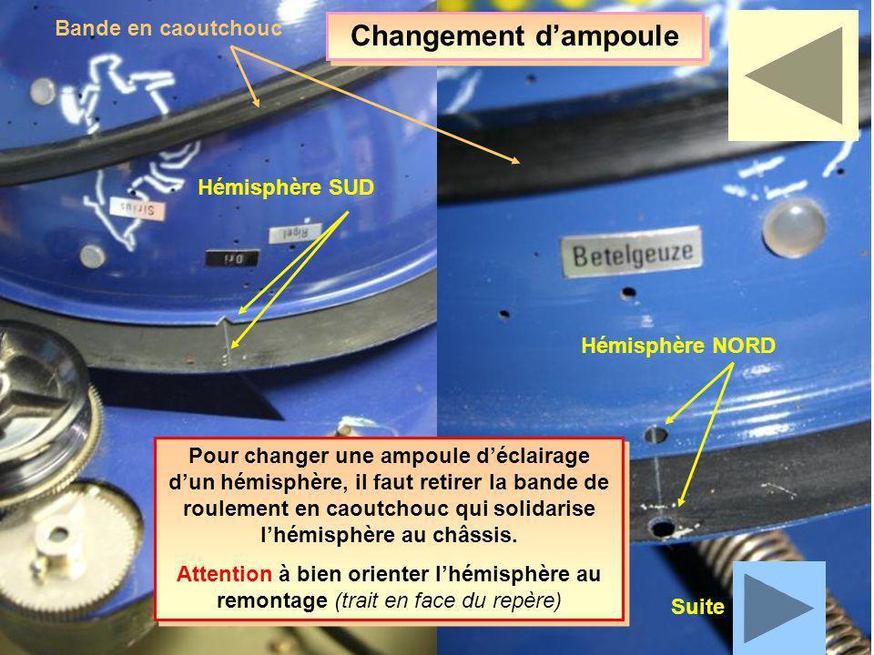 Changement d'ampoule Bande en caoutchouc Hémisphère SUD