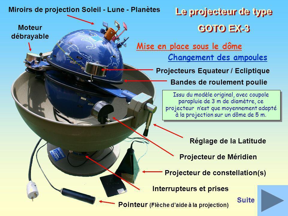 Le projecteur de type GOTO EX-3