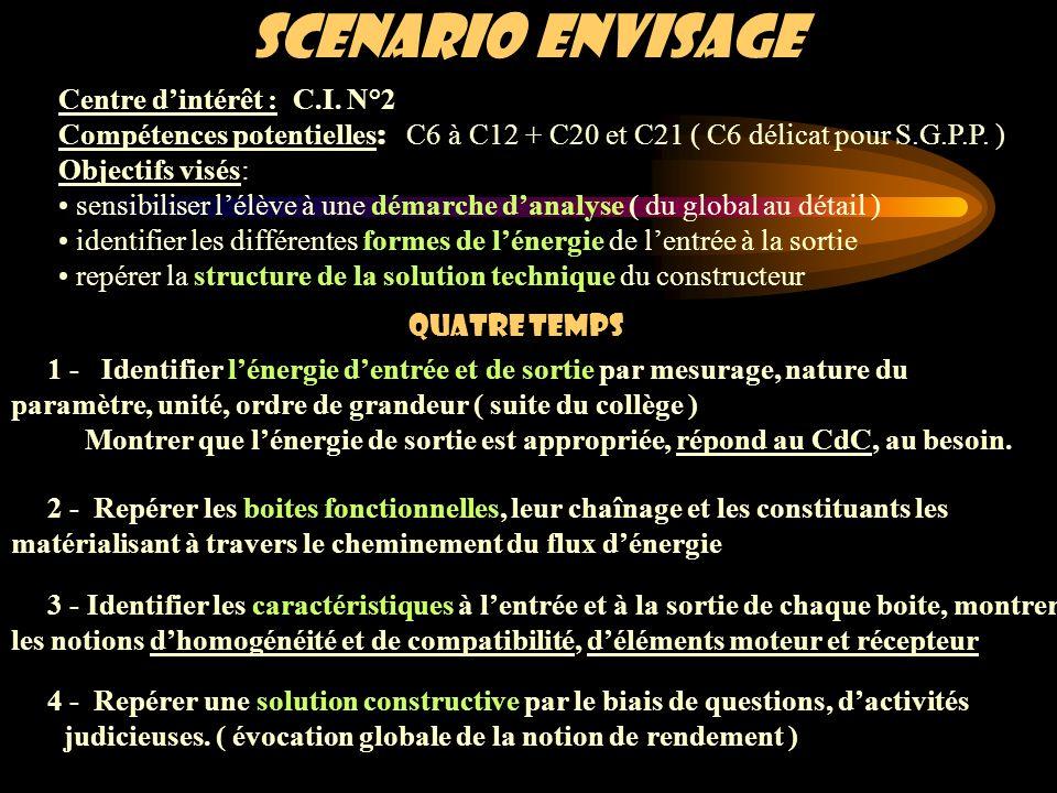 SCENARIO ENVISAGE Centre d'intérêt : C.I. N°2