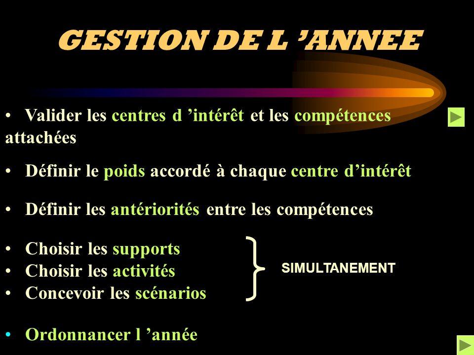 GESTION DE L 'ANNEE Valider les centres d 'intérêt et les compétences attachées. Définir le poids accordé à chaque centre d'intérêt.