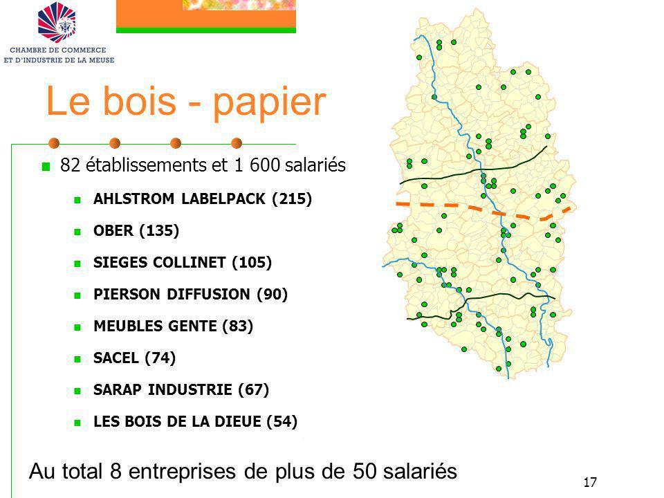 Le bois - papier Au total 8 entreprises de plus de 50 salariés