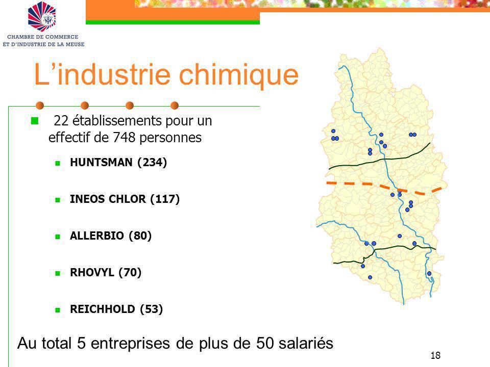 L'industrie chimique22 établissements pour un effectif de 748 personnes. HUNTSMAN (234) INEOS CHLOR (117)