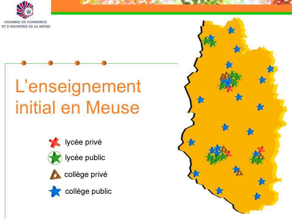 L'enseignement initial en Meuse