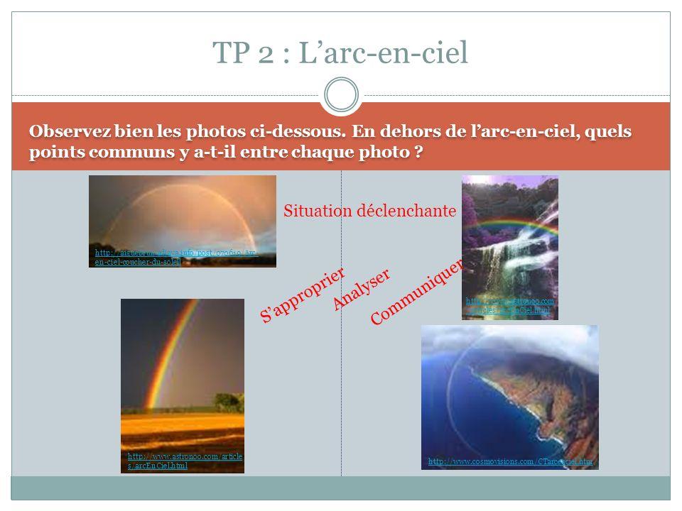 TP 2 : L'arc-en-ciel Observez bien les photos ci-dessous. En dehors de l'arc-en-ciel, quels points communs y a-t-il entre chaque photo