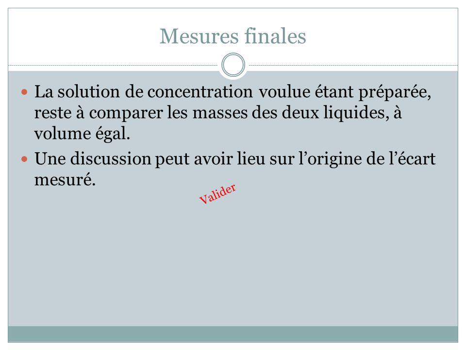 Mesures finalesLa solution de concentration voulue étant préparée, reste à comparer les masses des deux liquides, à volume égal.
