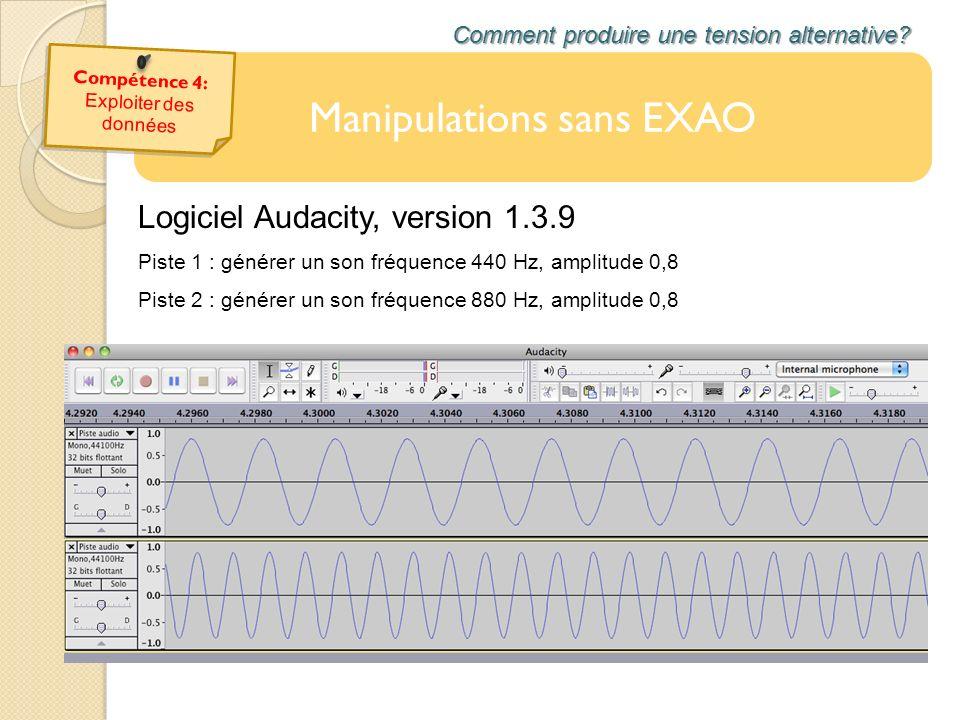 Manipulations sans EXAO