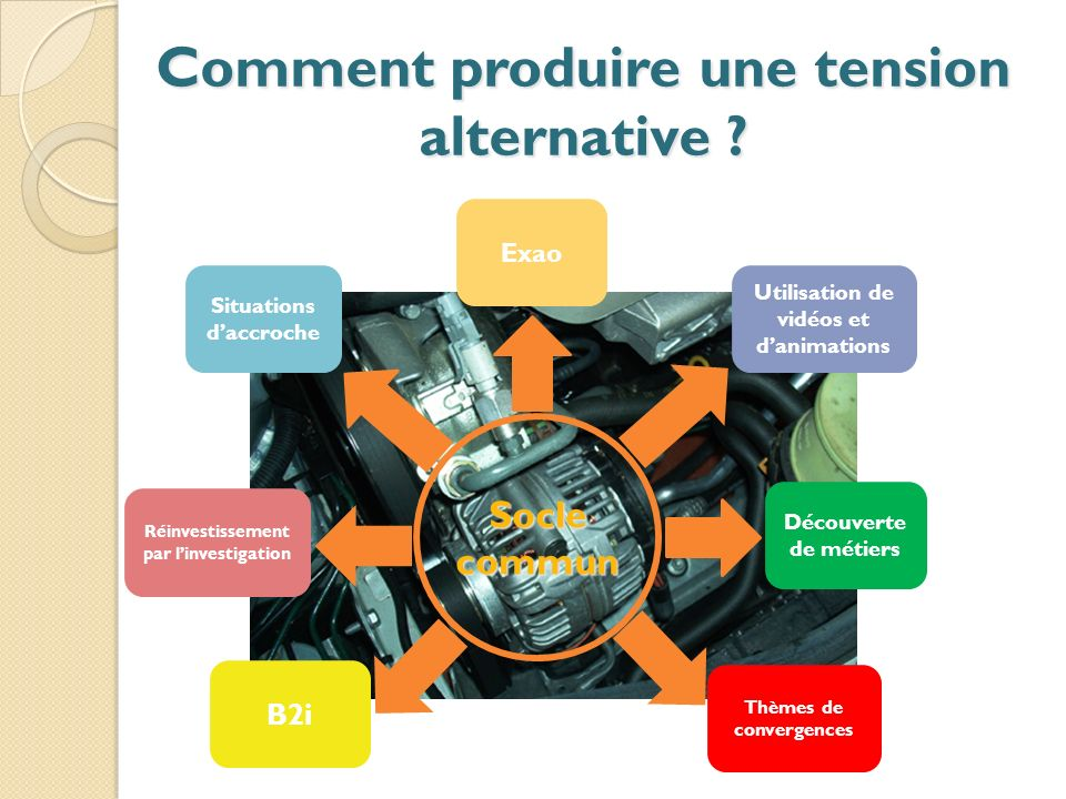 Comment produire une tension alternative