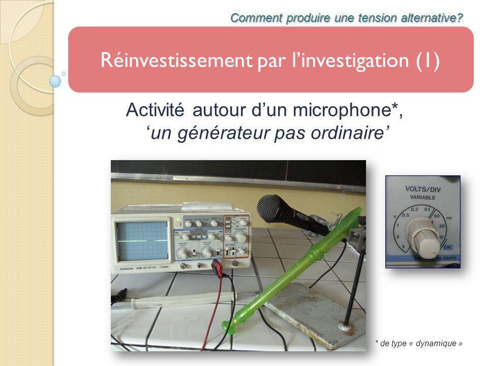 Réinvestissement par l'investigation (1)