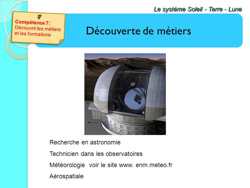 Découverte de métiers Le système Soleil - Terre - Lune