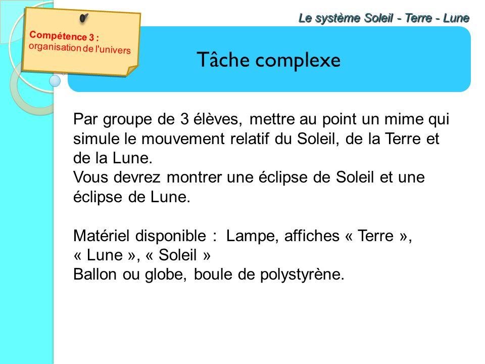 Compétence 3 : organisation de l univers. Le système Soleil - Terre - Lune. Tâche complexe.