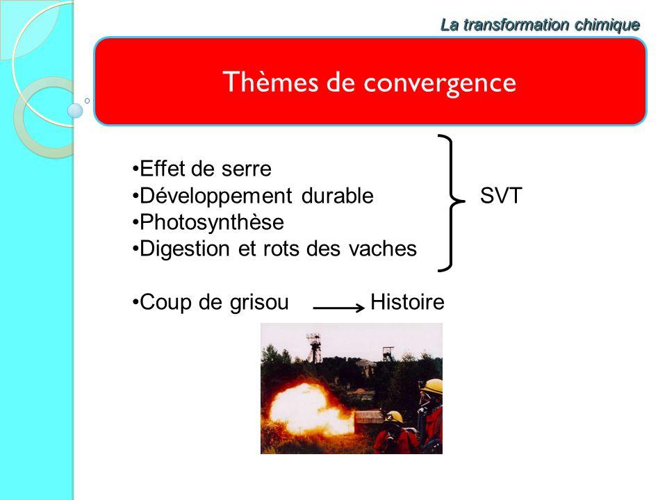 Histoire Thèmes de convergence Effet de serre