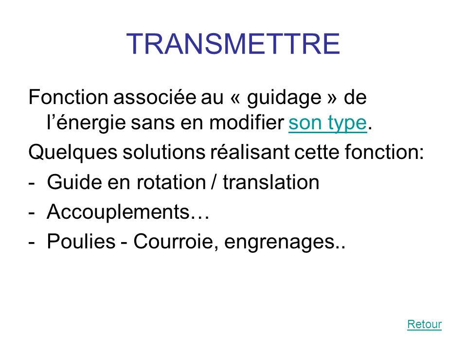 TRANSMETTRE Fonction associée au « guidage » de l'énergie sans en modifier son type. Quelques solutions réalisant cette fonction:
