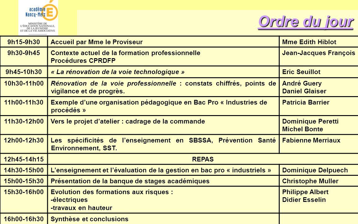Ordre du jour 9h15-9h30 Accueil par Mme le Proviseur Mme Edith Hiblot