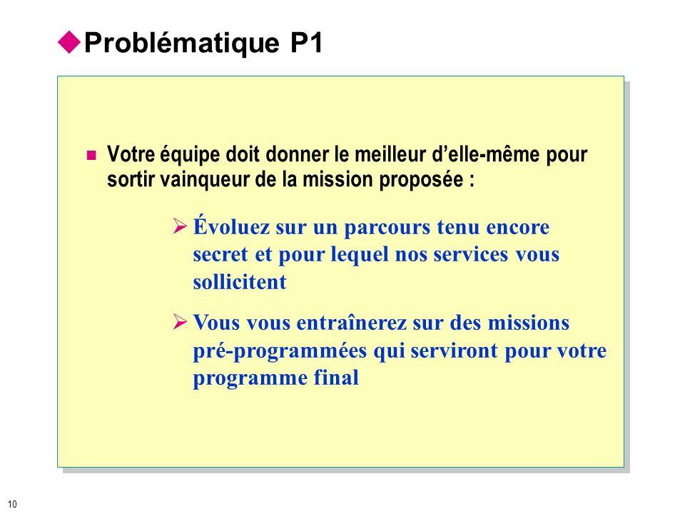 Problématique P1Votre équipe doit donner le meilleur d'elle-même pour sortir vainqueur de la mission proposée :