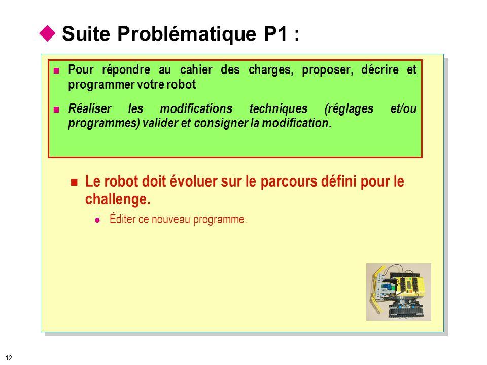 Suite Problématique P1 :