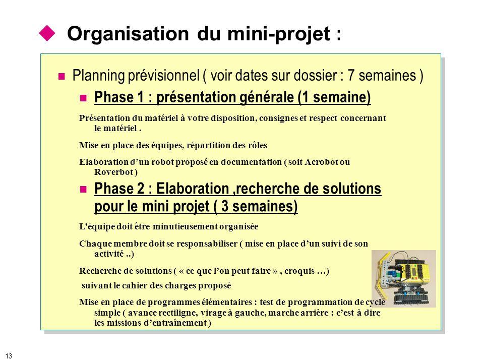 Organisation du mini-projet :
