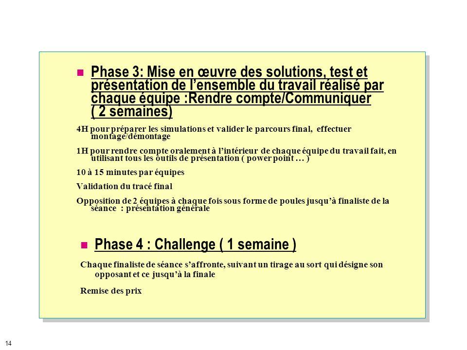 Phase 4 : Challenge ( 1 semaine )