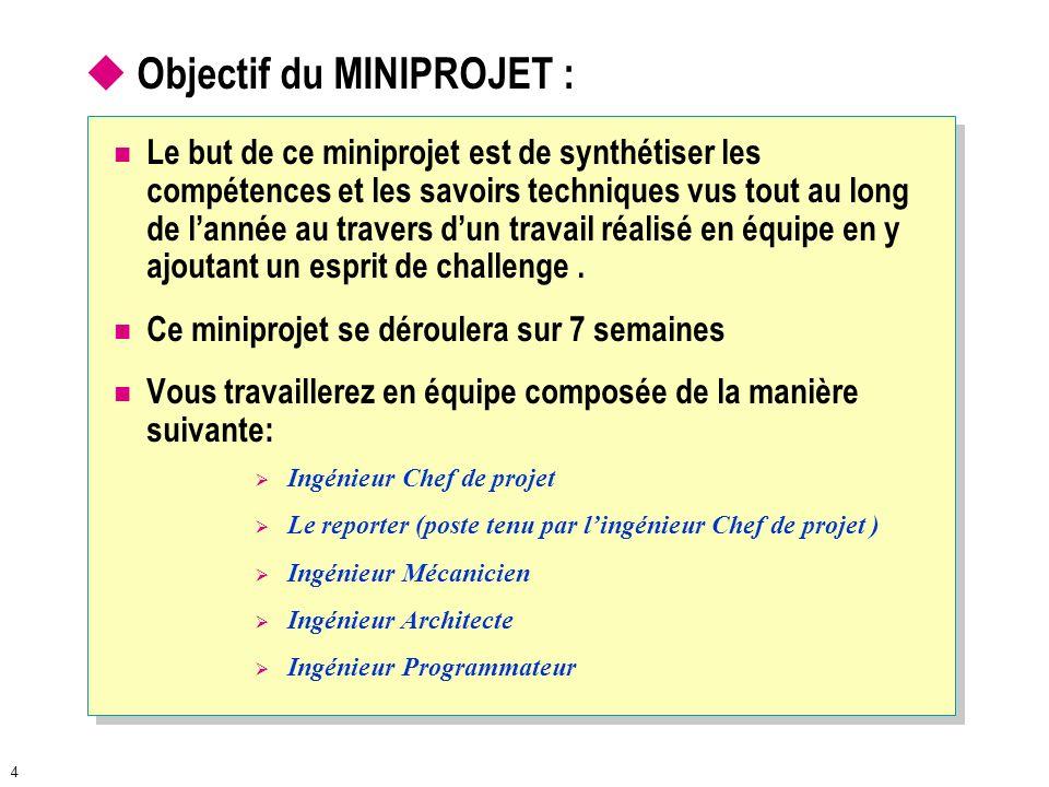Objectif du MINIPROJET :