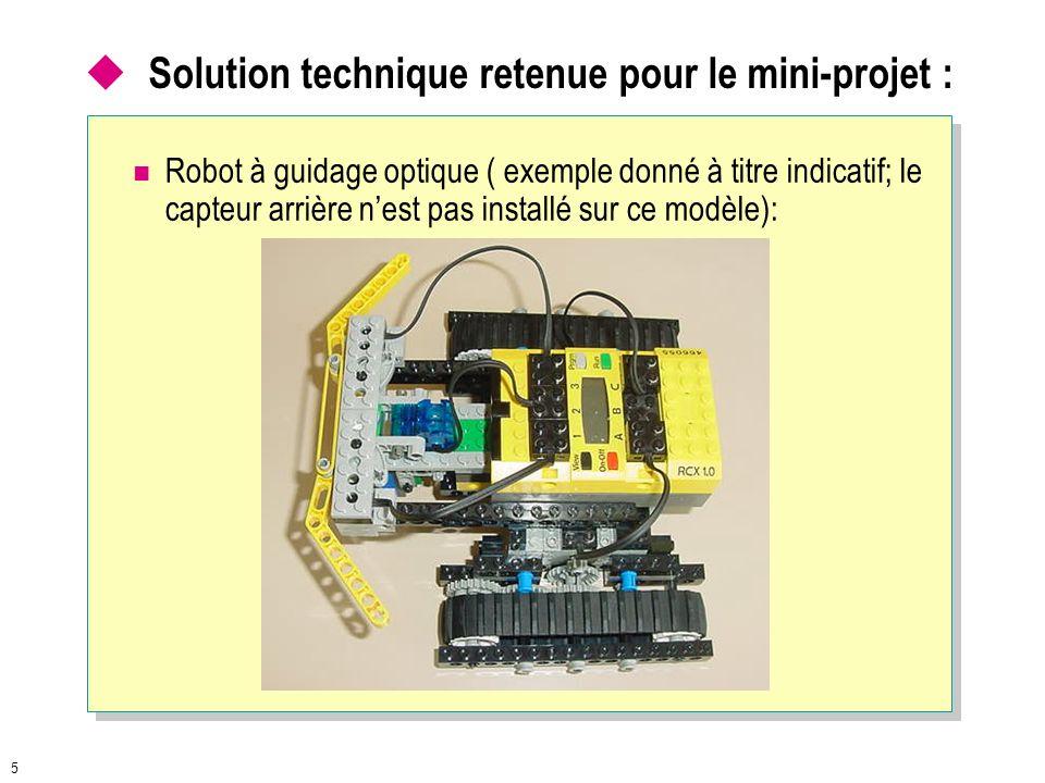 Solution technique retenue pour le mini-projet :