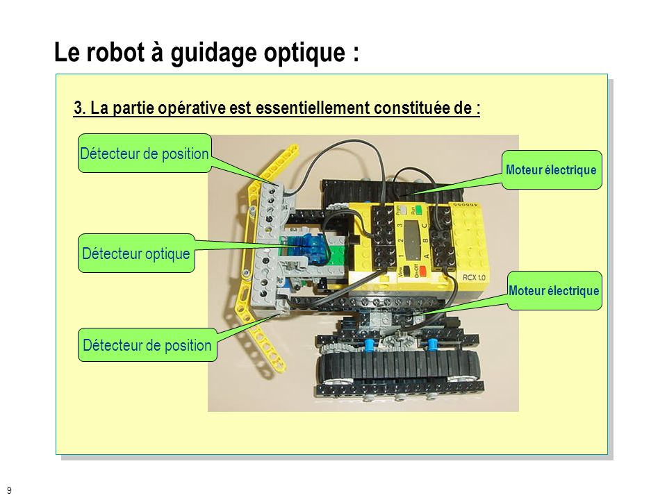 Le robot à guidage optique :