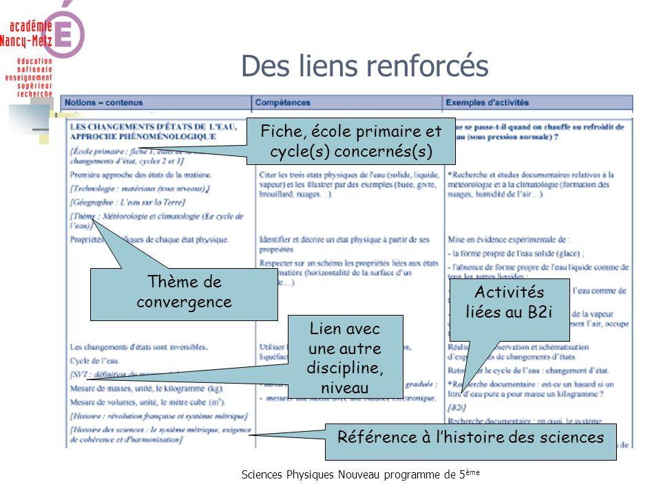 Des liens renforcés Fiche, école primaire et cycle(s) concernés(s)