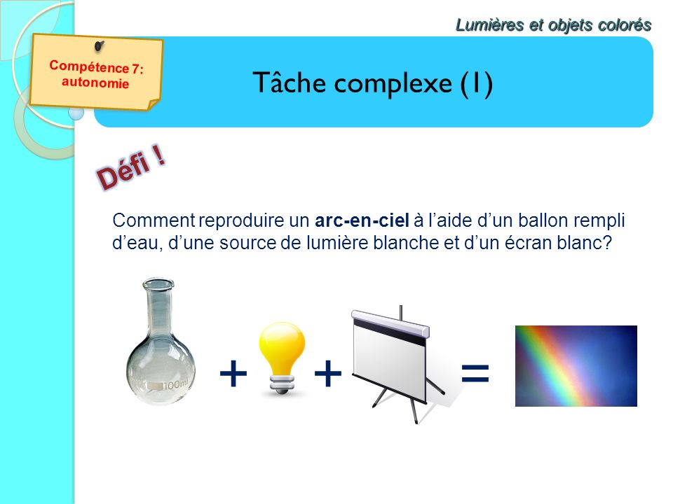 + + = Tâche complexe (1) Défi !